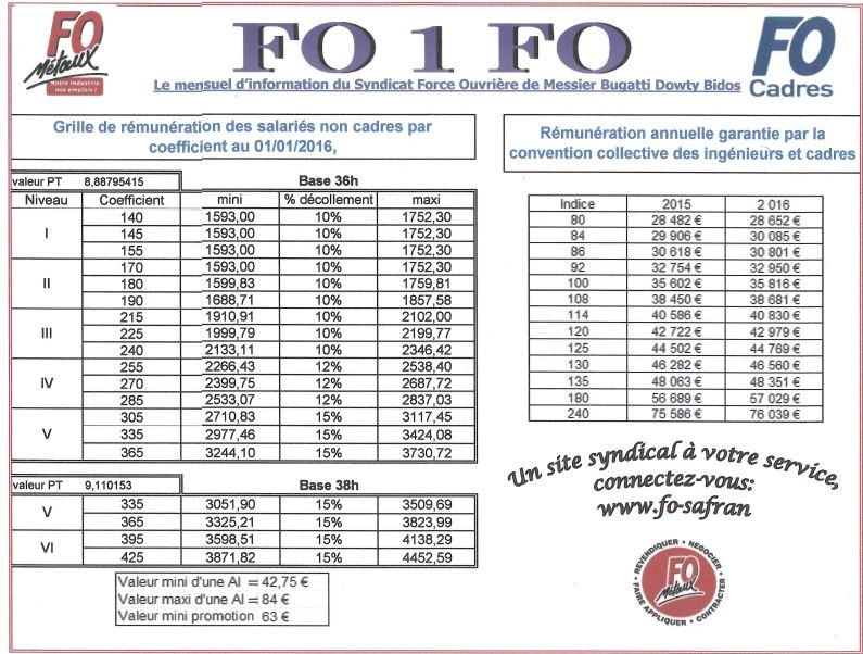 FO_1_FO_bidos_04-2016